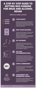 free nhs infographic | How to get NHS funding for rehab | Castle Craig Hospital